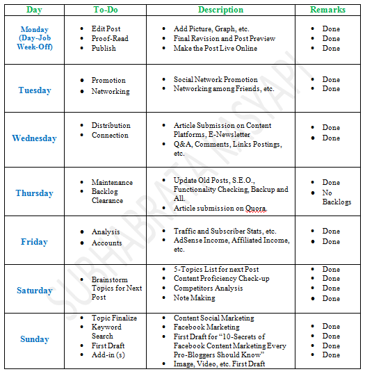 Part-Time Blogging Schedule Personal Template